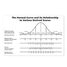 Normal Curve Postcards (Package of 8)