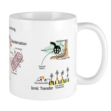 The Neural Synapse Mug