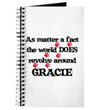 The World Revolves Around Gra Journal