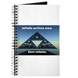 Sierpinski Triangle Journal