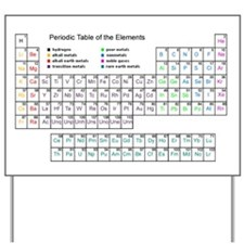Periodic Table - 1 Yard Sign