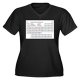 Periodic Table - 1 Women's Plus Size V-Neck Dark T
