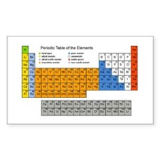 Periodic Table Rectangle Sticker