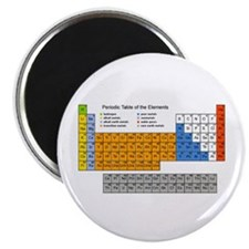"Periodic Table 2.25"" Magnet (10 pack)"