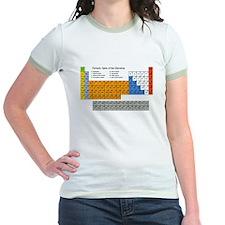 Periodic Table  T