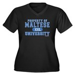 Maltese University Women's Plus Size V-Neck Dark T