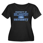 Bullmastiff University Women's Plus Size Scoop Nec