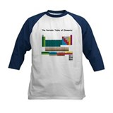 Color Coded Periodic Table Tee