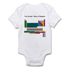 Color Coded Periodic Table Infant Bodysuit