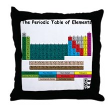 Color Coded Periodic Table Throw Pillow