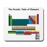 Color Coded Periodic Table Mousepad