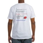 FindBugs Infinite loop Fitted T-Shirt