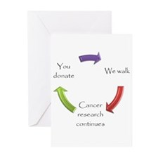Relay recycle Greeting Cards