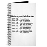 History of Medicine Journal