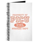 Property Of PICU Nurse Journal