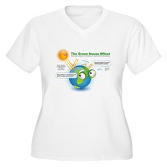 The Green House Effect Women's Plus Size V-Neck T-