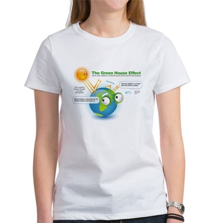 The Green House Effect Women's T-Shirt