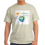 The Green House Effect Light T-Shirt