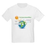 The Green House Effect Kids Light T-Shirt