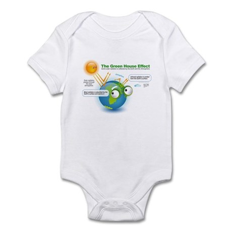 The Green House Effect Infant Bodysuit