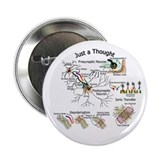 "Neural Synapse 2.25"" Button (10 pack)"