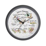 Neural Synapse  Wall Clock