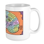 Parent's Brain Large Mug