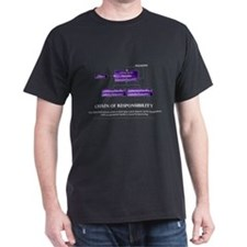 Chain of Responsibility Pattern Dark T-shirt