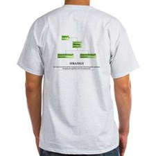 Strategy Pattern 2 Sided T-Shirt