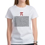 Pi = 3.1415926535897932384626 Women's T-Shirt