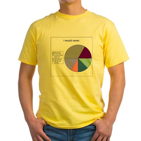 Rickroll Yellow T-Shirt
