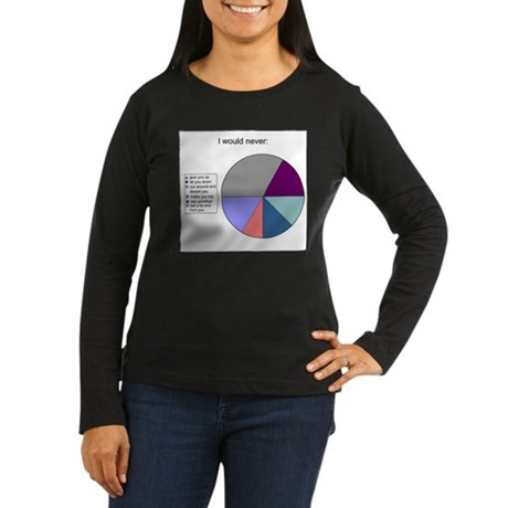 Rickroll Women's Long Sleeve Dark T-Shirt