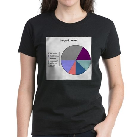 Rickroll Women's Dark T-Shirt