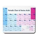 Cute Periodic table of the elements Mousepad