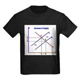 Cool Economics finance T