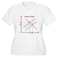 Unique Finances T-Shirt
