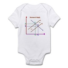 Unique Finance Infant Bodysuit