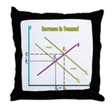 Cute  supply Throw Pillow