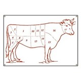 Retro Beef Cut Chart Banner