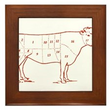 Retro Beef Cut Chart Framed Tile