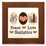 Peace Love Statistics Statistician Framed Tile