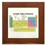 Periodic Table of Elements Framed Tile