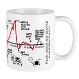 Work Output Graph  Tasse