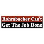 Dana Rohrabacher Can't Get the Job Done