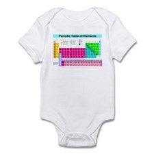 Periodic Table Infant Creeper
