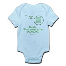 Onesie- What comes after 00001000