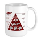Zombie Food Pyramid Coffee Mug