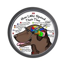 Chocolate Lab Brain Wall Clock