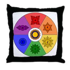 Chakra Color Wheel Throw Pillow