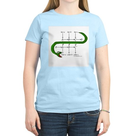 The Snake Lemma - Women's Light T-Shirt